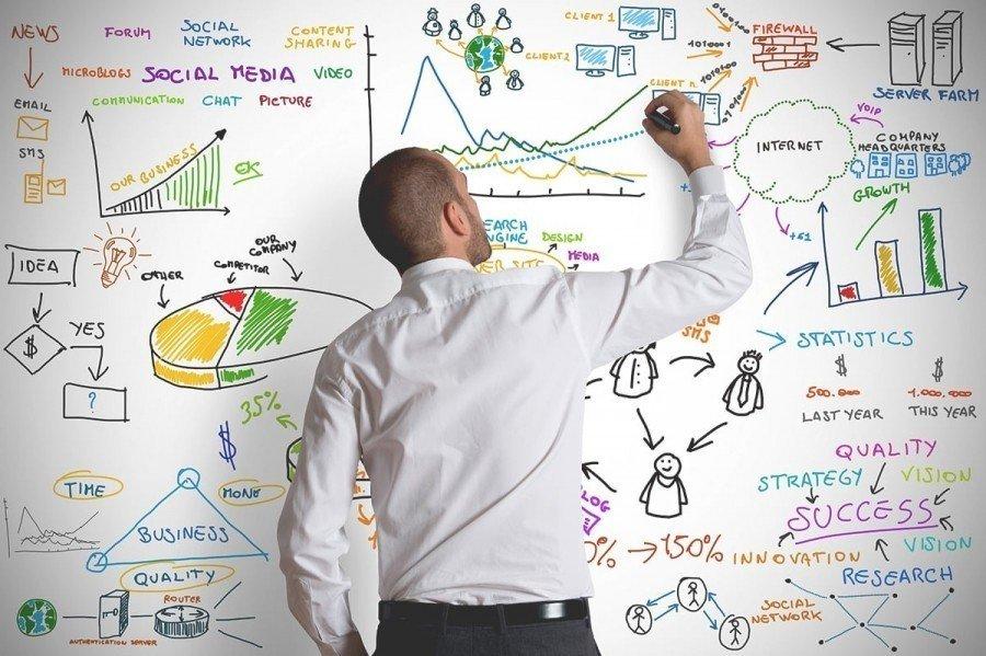 Как открыть рекламное агентство: что нужно для открытия своего дела с нуля, с чего начать и как преуспеть в бизнесе