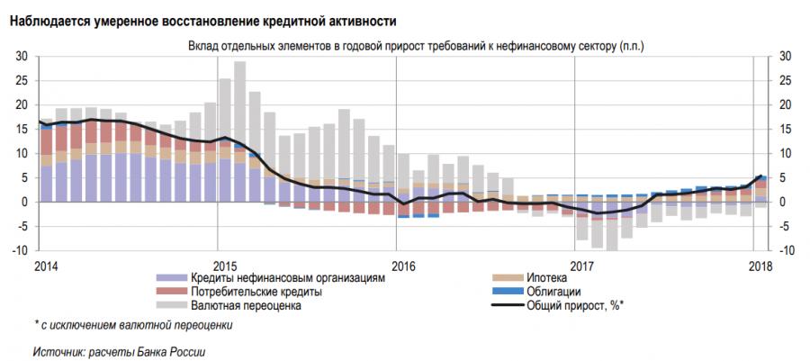 кредит на рефинансирование кредитов в других банках россельхозбанк